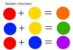 Galeria Die Farben - kolory